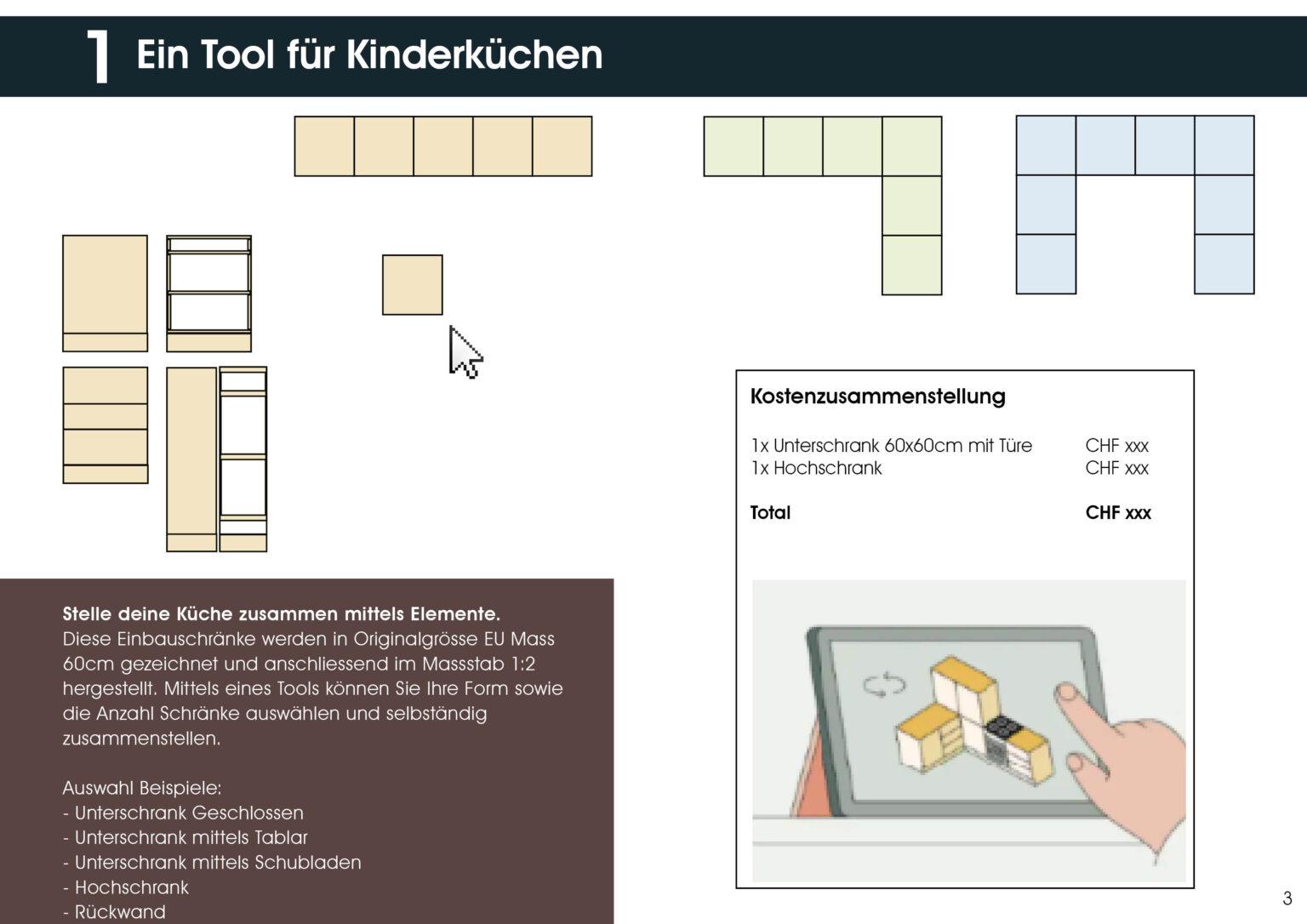 Dokumentation_Kinderküche6