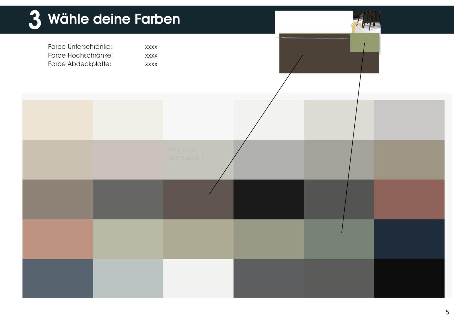 Dokumentation_Kinderküche8